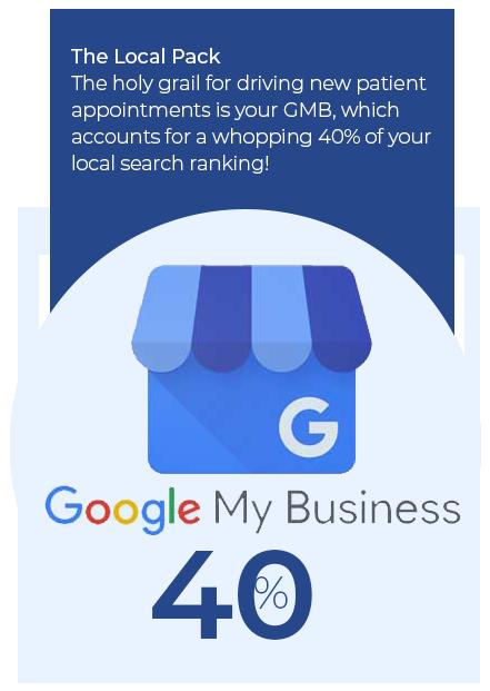 google my business 40